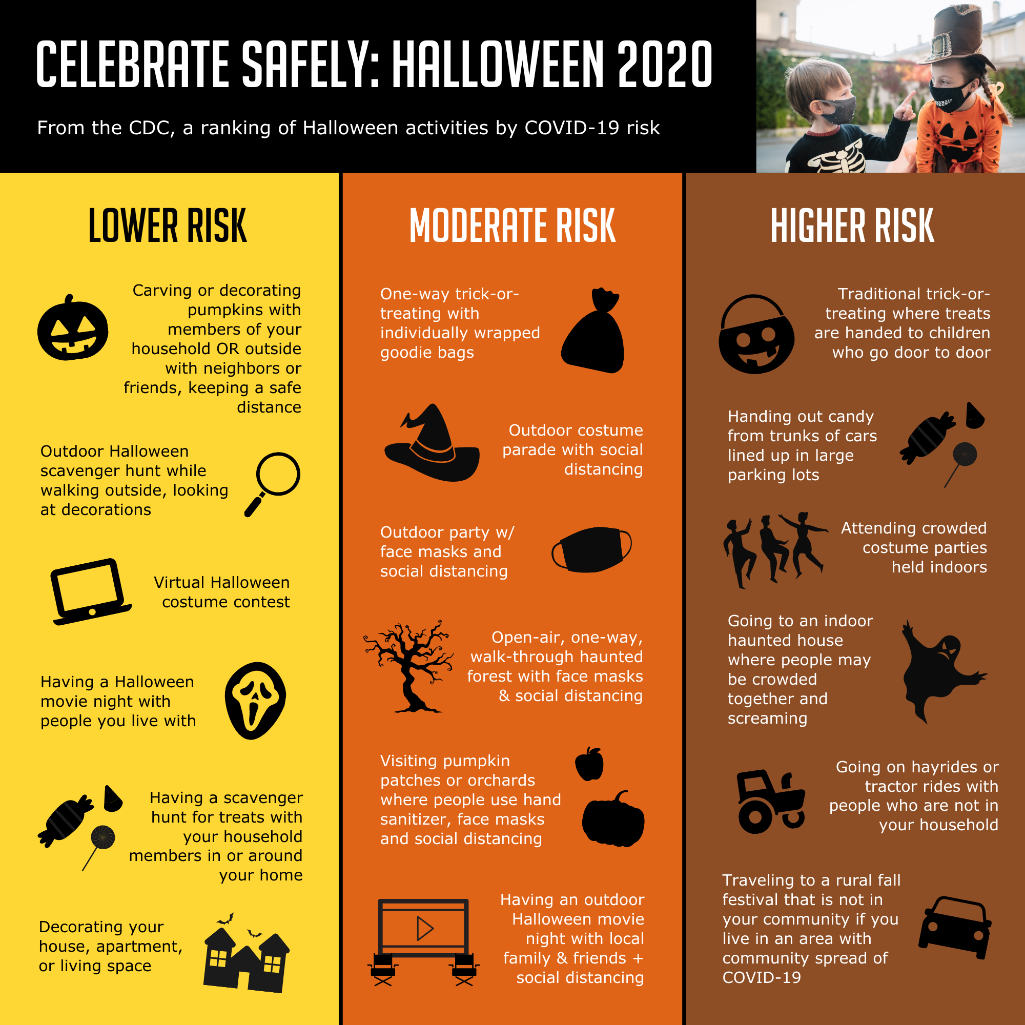 Celebrate Safely_ Halloween 2020